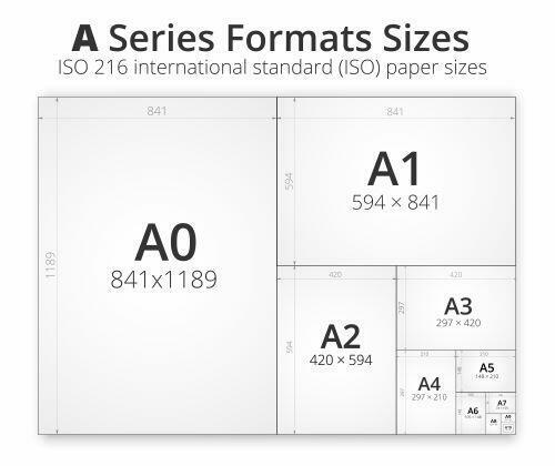サイズ 比較 用紙